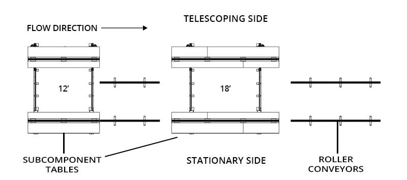 Interior Hand Framing Line