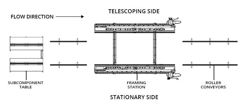 Interior Line